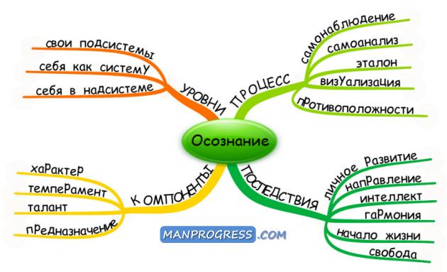 ВАЖНОЕ ОБРАЩЕНИЕ К ЛЮДЯМ | Vlad Freedom